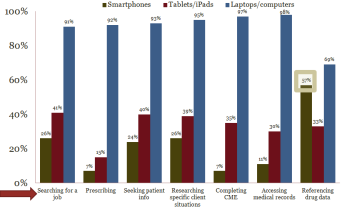 Mobile Medical Apps and the Orthopaedic Surgeon image 1