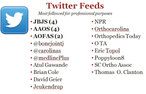 TwitterFeeds Graphic