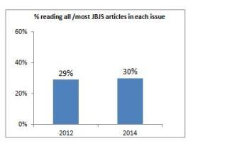 Readership Study #5
